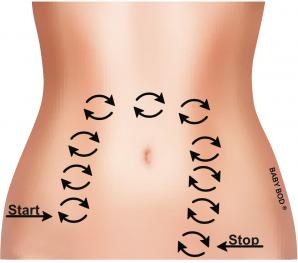auto massage constipation massage douleur ventre